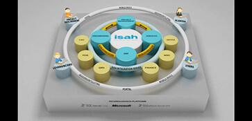Illustratie 3D infographic graphic informatie isah